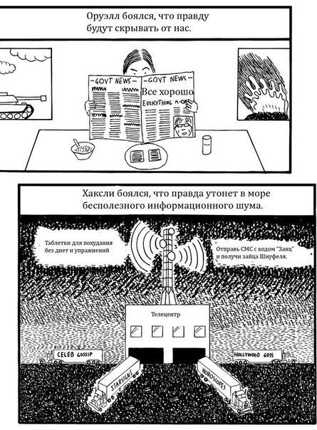 Кастовая система Дивного нового мира Хаксли
