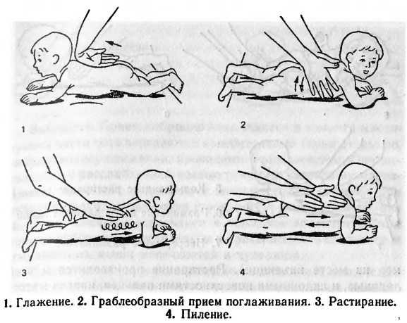 Как сделать массаж чтобы перевернулся ребенок6