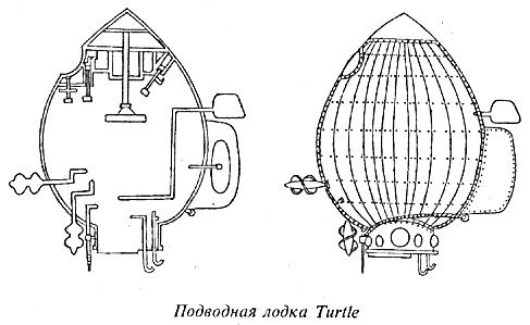 система регенерации воздуха подводной лодки